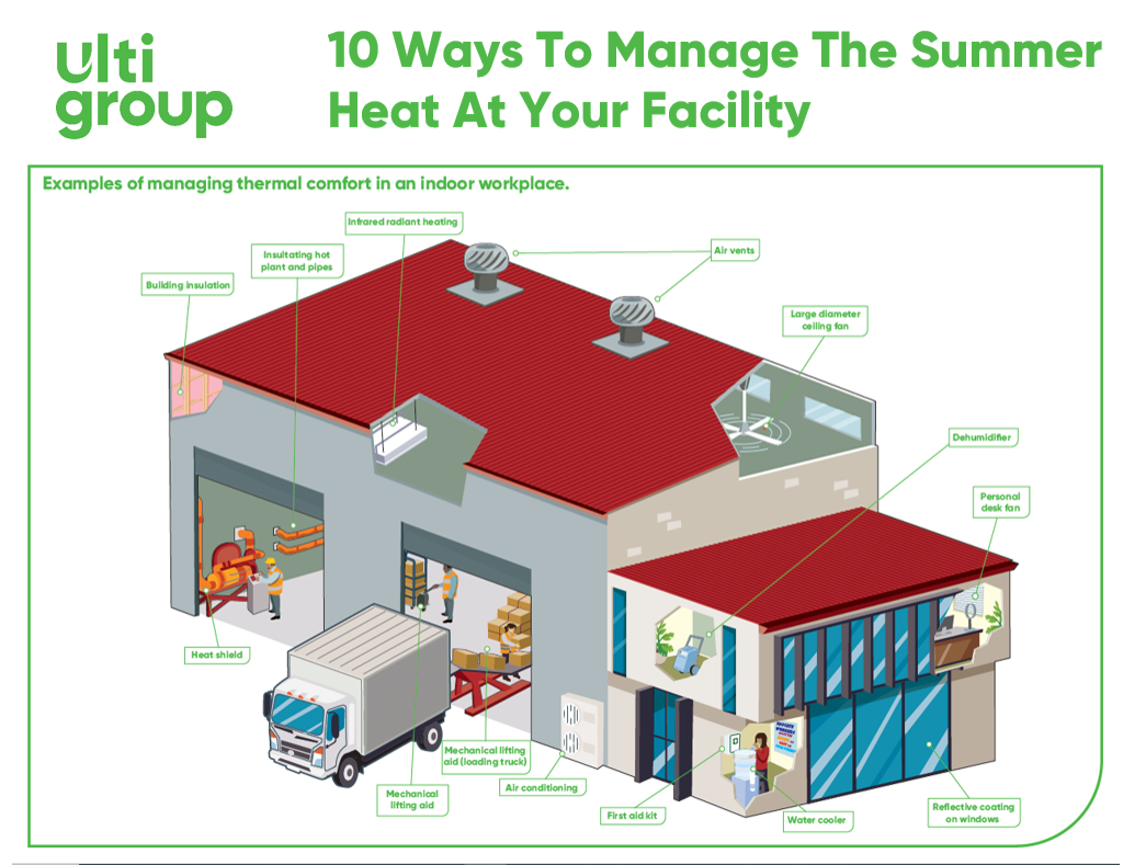 10-ways-to-manage-the-summer-heat-at-your-facility