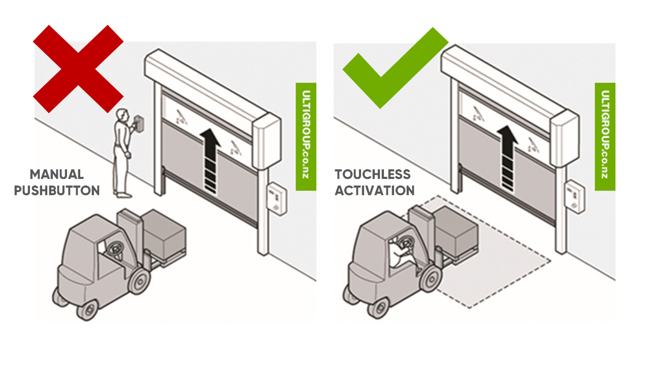 How to Convert Your Facility to Touchless